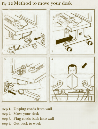 method to move your desk