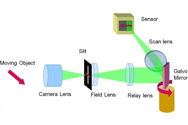 metrolaser-system-diagram