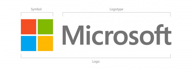 Microsoft's new 2012 corporate logo breakdown