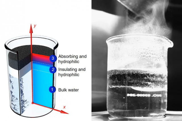 mit creates graphite sponge efficiently convert solar energy steam produce drinkable water