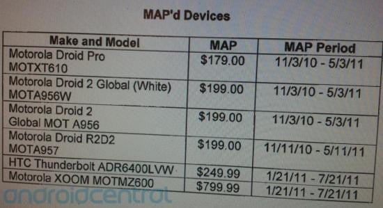 motorola-xoom-htc-thunderbolt-leaked-pic-price-jan-2011