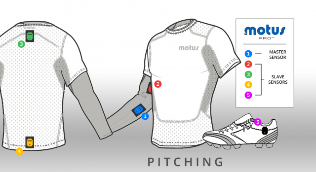 motus pro ching pitching overview