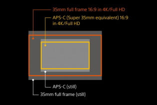 Sizes for movies and stills, based on the full-frame sensor.