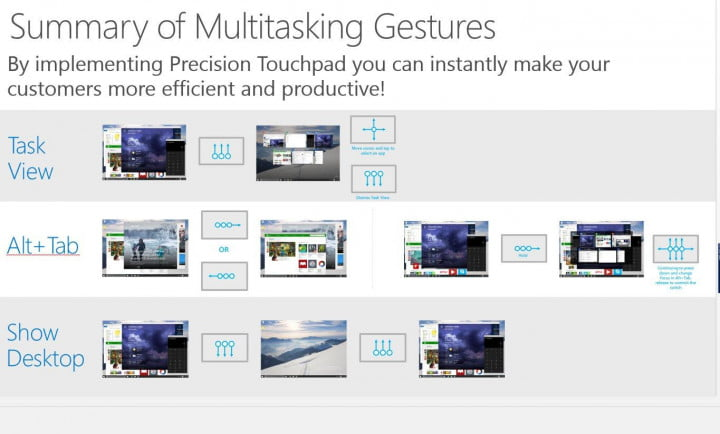 new windows  touchpad gestures revealed winhec multitouchpad