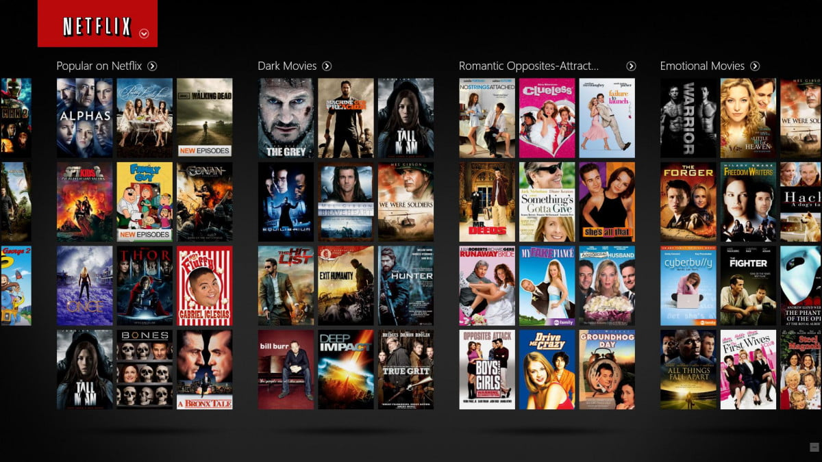 netflix negotiating with cable providers to offer set top box app