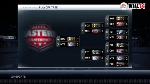 nhl-14-simulation-eastern-conference