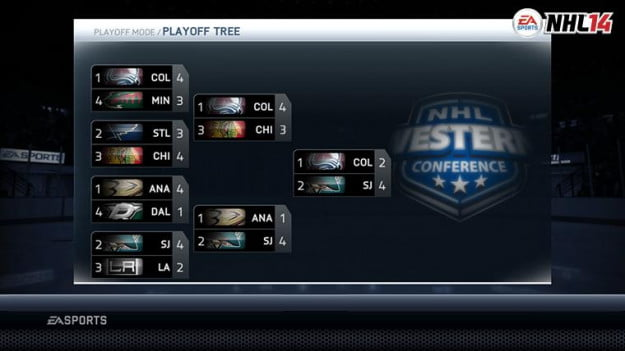 nhl-14-simulation-western-conference