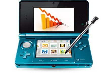 nintendo-3ds-sales-crash
