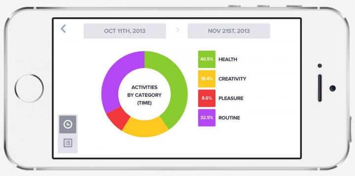 optimizeme app hands on screenshot categories by time