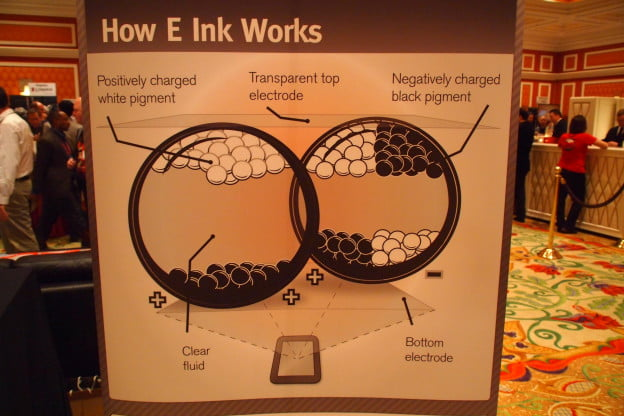 E Ink Color - How it works