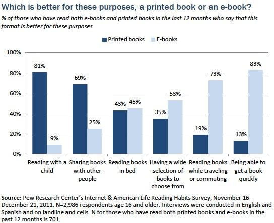 childrens book publishing in the us market research report Macmillan publishers re-entered the american market in  non-fiction and is a global trade book publishing  priddy books macmillan children's.