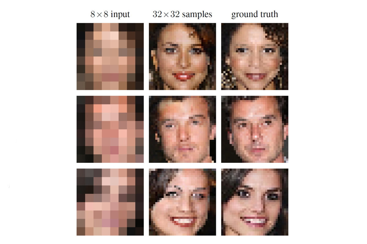 google brain zoom enhance pixel recursive super resolution