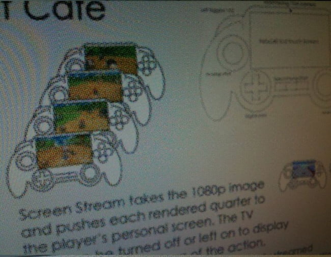 project cafe controller via revolt-tech