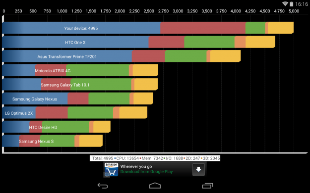 Quadrant_Standard_Edition_Android_tablet_app_screenshot