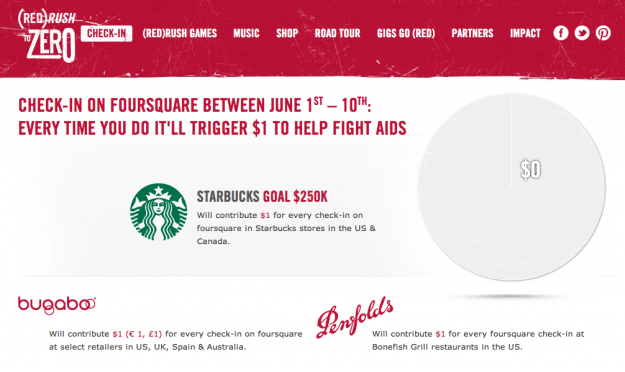 (RED)RUSH to Zero Starbucks and Foursquare campaign page