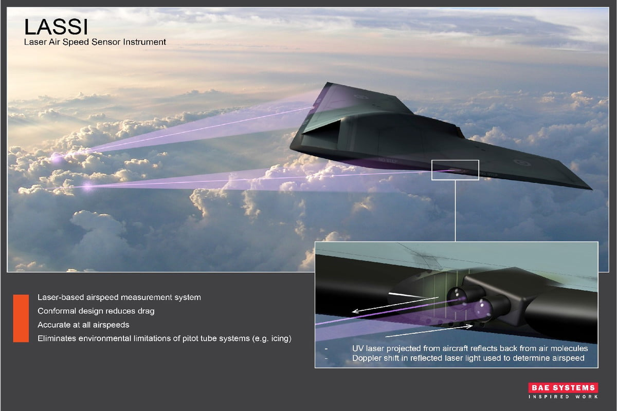 laser airspeed lassi bae systems rs  infographic