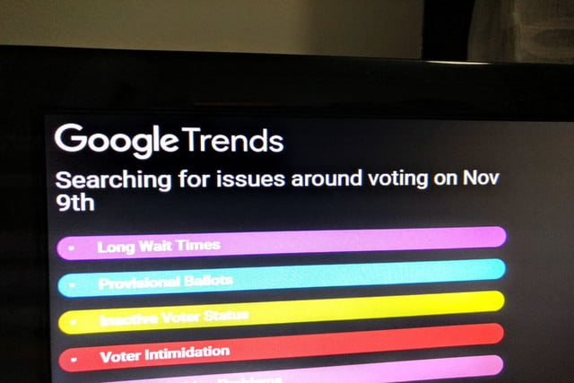 google voter issues map rsz img
