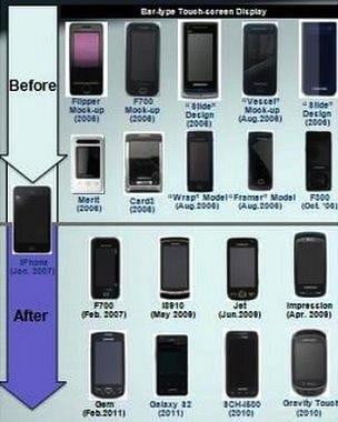 Sasmsung bar/touchscreen designs before and after iPhone