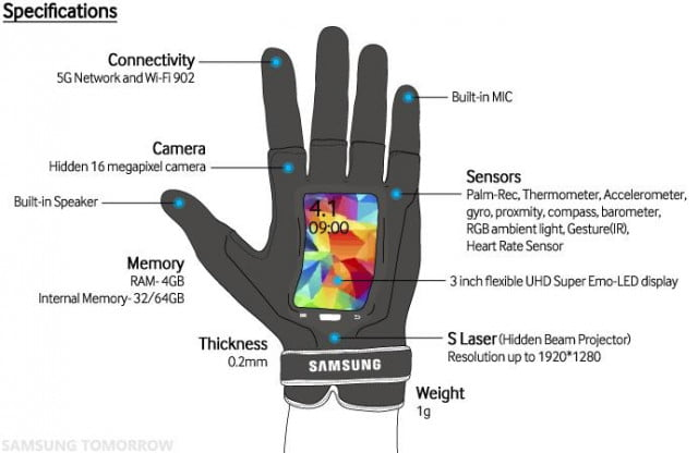 Samsung-Fingers_Specifications