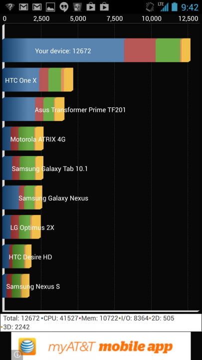 samsung galaxy s  google edition review googl screenshot statistics