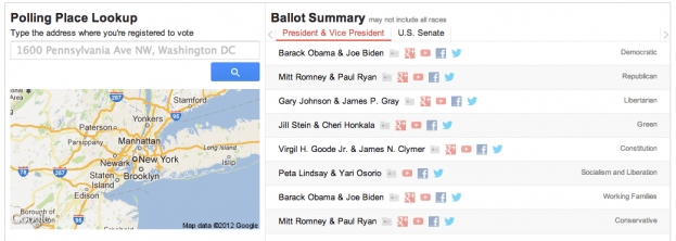 Google Voter Information Tool