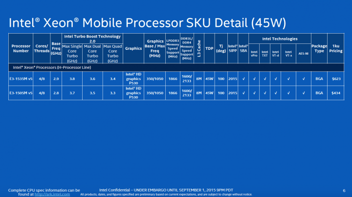 intel enters ifa  with massive line up of skylake processors screen shot at pm