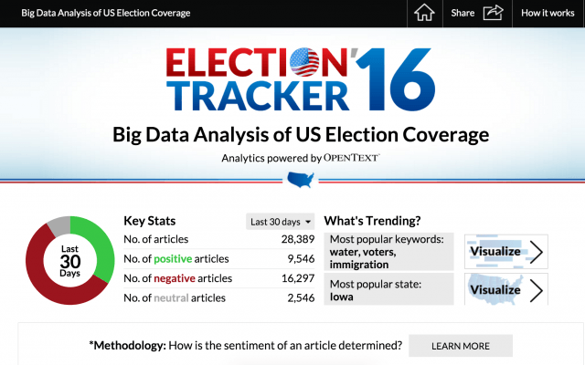 opentext election tracker screen shot  at pm