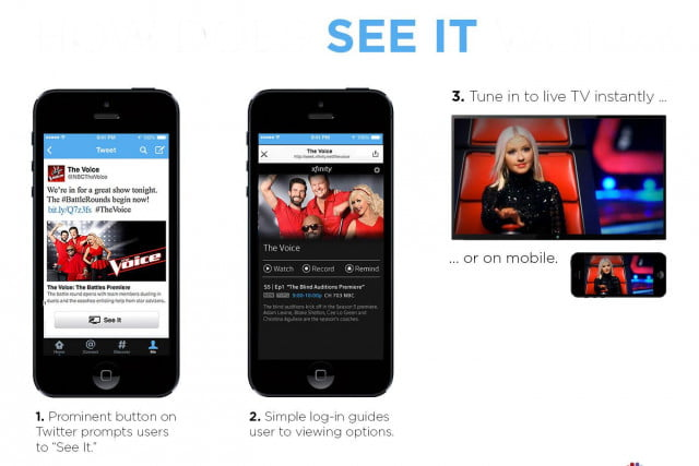 tv goes social comcast twitter roll new seeit platform see it edit