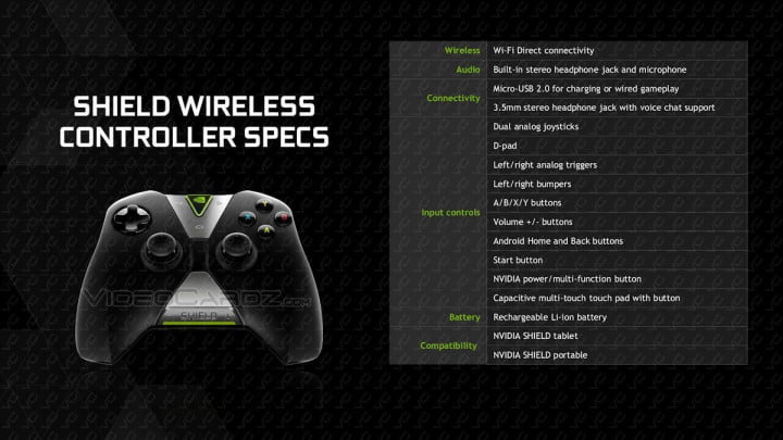 nvidia reportedly prepping android based console shield tablet controller