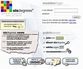 One of the first iterations of SixDegrees.com