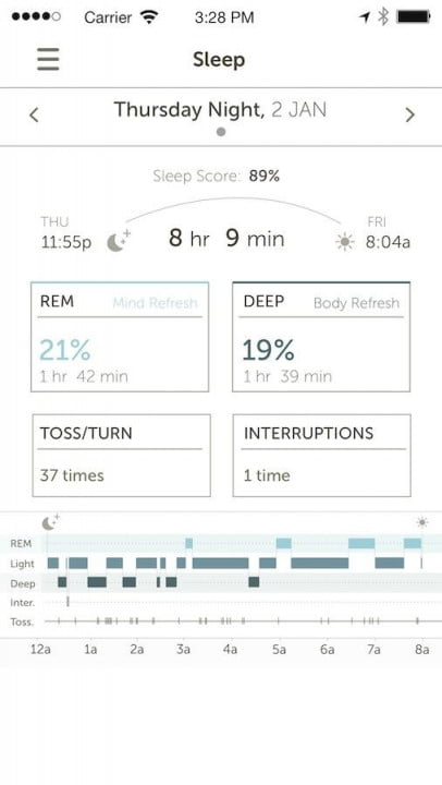 basis b  carbon steel edition and sleep analysis mode announced dashboard