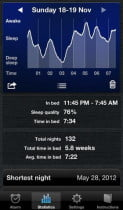 sleep cycle 1