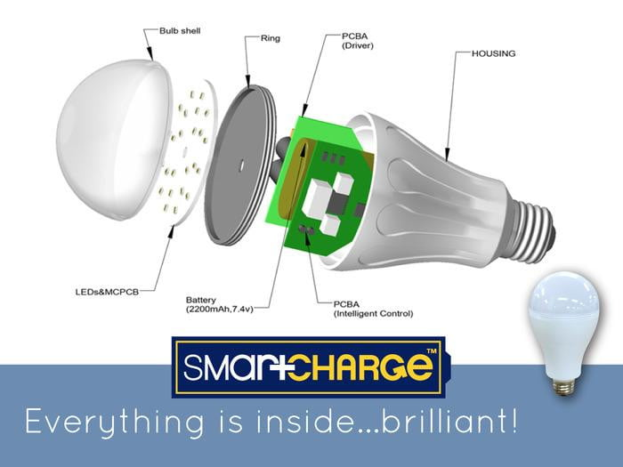 Smartcharge  U2013 The Lightbulb That Promises Brightly Lit Power Outages