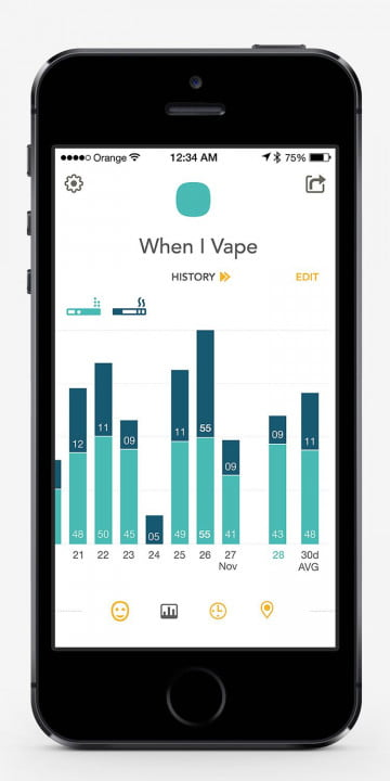 smokio first smart e cigarette tracks nicotine consumption when