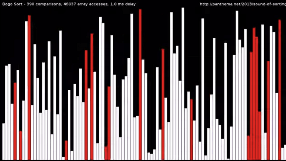 This sorting algorithm video is weirdly hypnotic