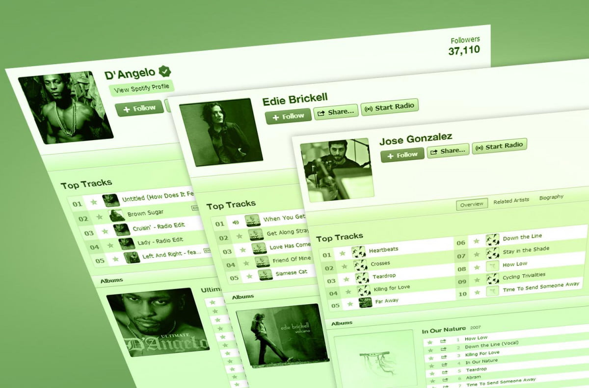 spotify sued ministry of sound playlist upload follow button profiles
