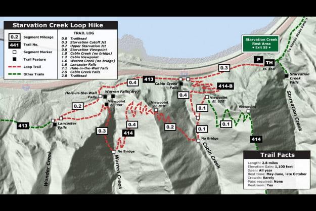 Starvation Creek Loop Trail Map