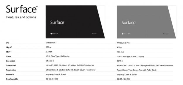 Microsoft Surface tablet specs