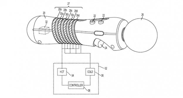 Move controller temperature feedback patent