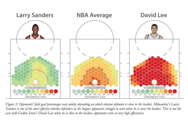 The Dwight Effect A New Ensemble of Interior Defense Analytics for the NBA figure 3