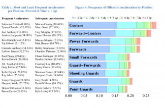 the dwight effect table 1 figure 4