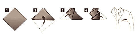 The Crown Fold pocket square instructions