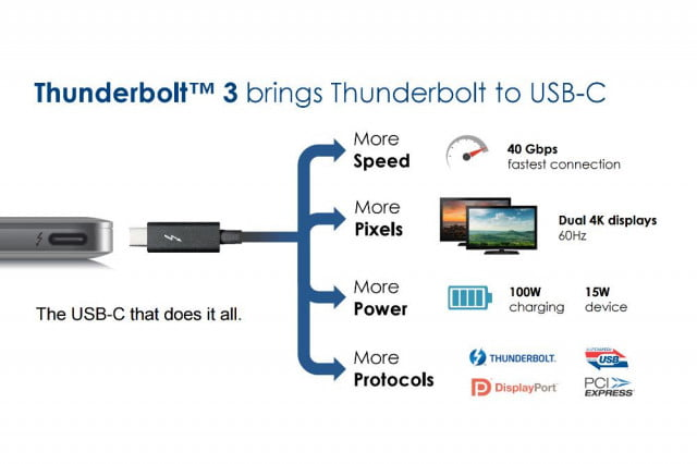 thunderbolt  and usb type c might be match made in heaven