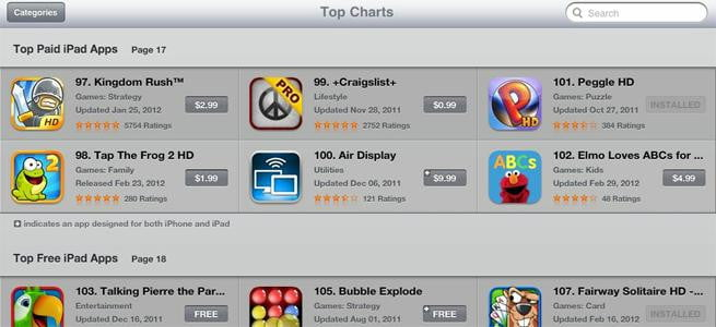App store gaming top download charts ipad ios