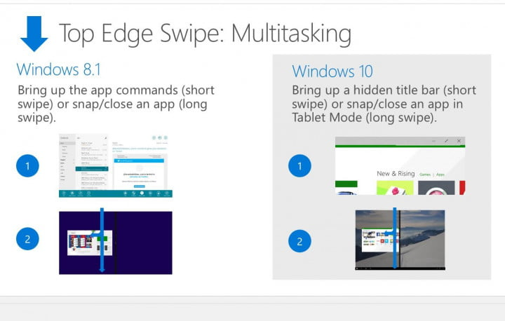 new windows  touchpad gestures revealed winhec toptouch
