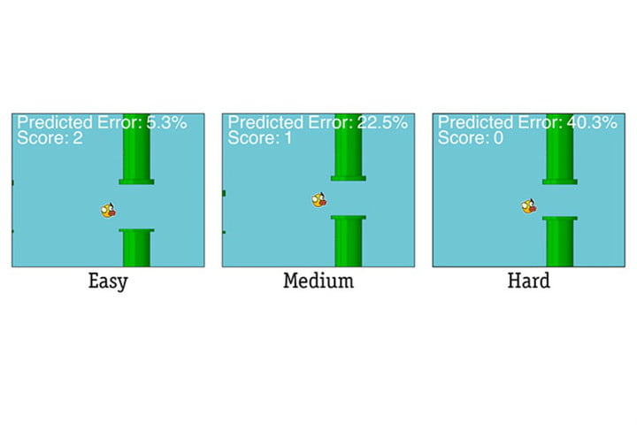 touchscreen usage study flappy birds