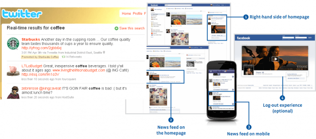 twitter and facebook promoted ads