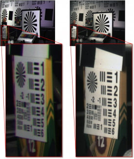 """According to researchers, """"these images show the resolution of the conventional wide-angle lens (left) compared to that of the new fiber-coupled monocentric lens system (right), where both images were captured with identical 5Mpixel focal planes, looking 60 degrees off-axis."""""""
