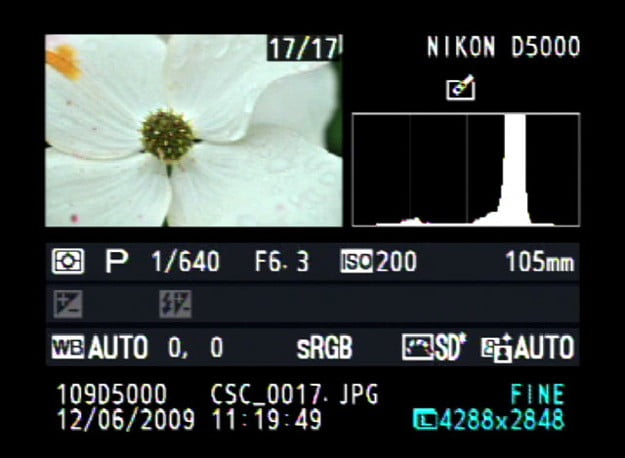 An example of a DSLR's histogram. (Image via Nikon)