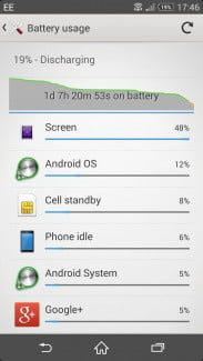 Sony Xperia Z2 screenshot battery usage